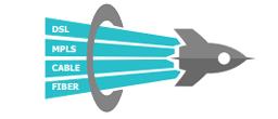 rocketspeed