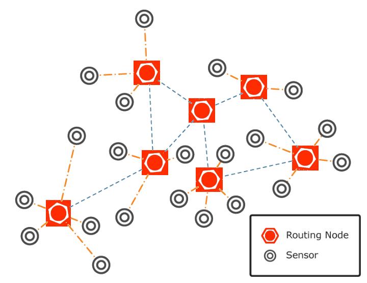 sensor_network_big